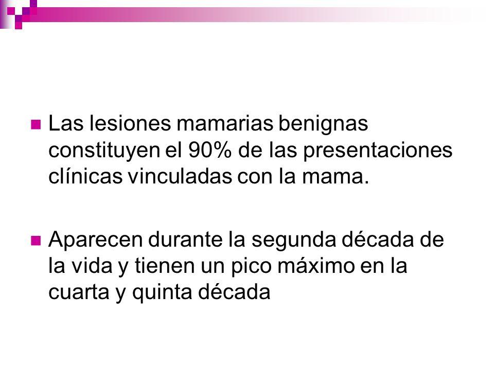 El espectro de entidades benignas que afectan a la mama es limitado.
