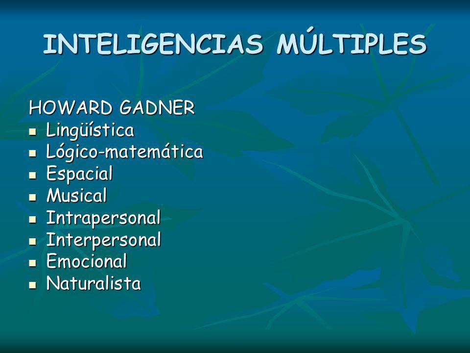 INTELIGENCIAS MÚLTIPLES HOWARD GADNER Lingüística Lingüística Lógico-matemática Lógico-matemática Espacial Espacial Musical Musical Intrapersonal Intrapersonal Interpersonal Interpersonal Emocional Emocional Naturalista Naturalista