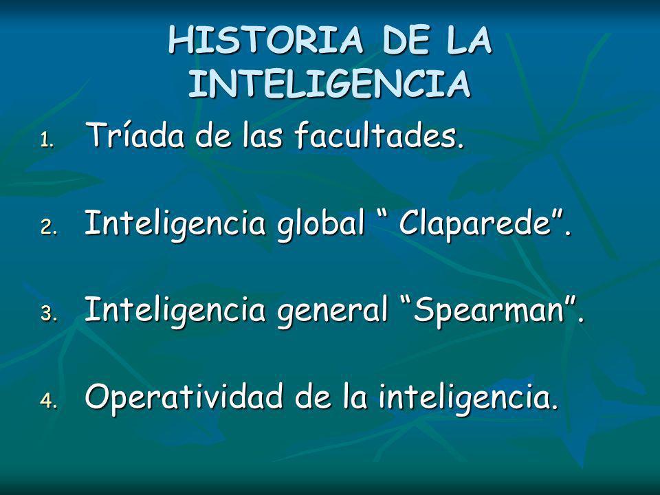 HISTORIA DE LA INTELIGENCIA 1.Tríada de las facultades.