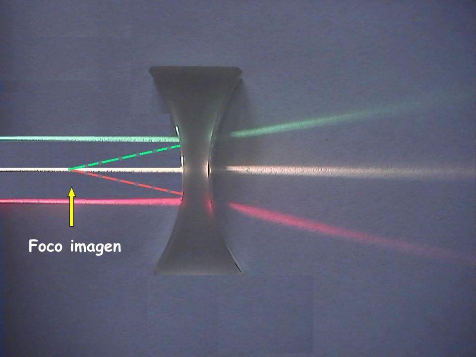 Acción de una sección de lente divergente sobre un haz de rayos paralelos.