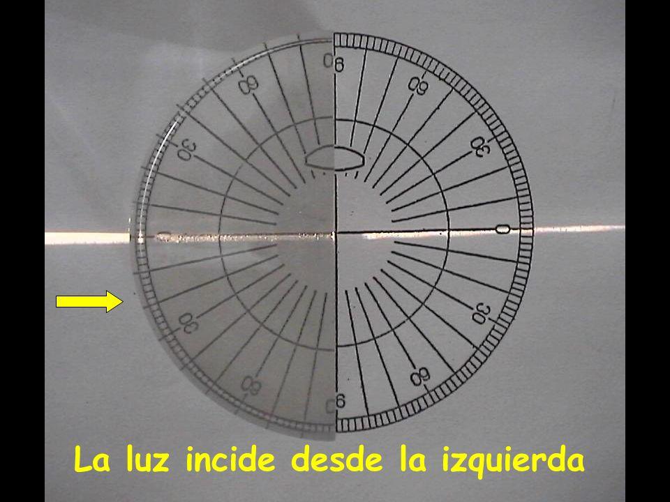 En las diapositivas siguientes tomar nota de los ángulos de incidencia y de refracción y calcular el índice de refracción del vidrio.