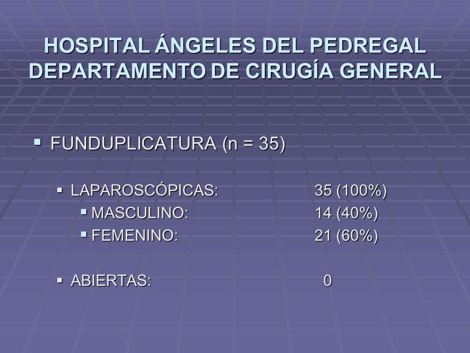 HOSPITAL ÁNGELES DEL PEDREGAL DEPARTAMENTO DE CIRUGÍA GENERAL FUNDUPLICATURA (n = 35) FUNDUPLICATURA (n = 35) LAPAROSCÓPICAS: 35 (100%) LAPAROSCÓPICAS