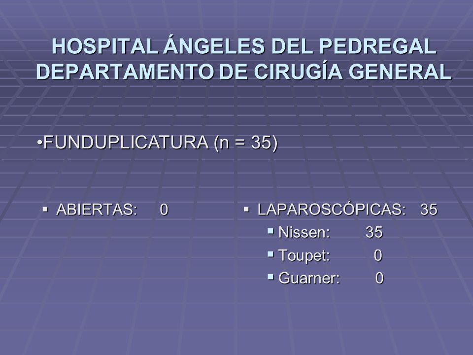 HOSPITAL ÁNGELES DEL PEDREGAL DEPARTAMENTO DE CIRUGÍA GENERAL ABIERTAS:0 ABIERTAS:0 LAPAROSCÓPICAS: 35 Nissen: 35 Toupet: 0 Guarner: 0 FUNDUPLICATURA