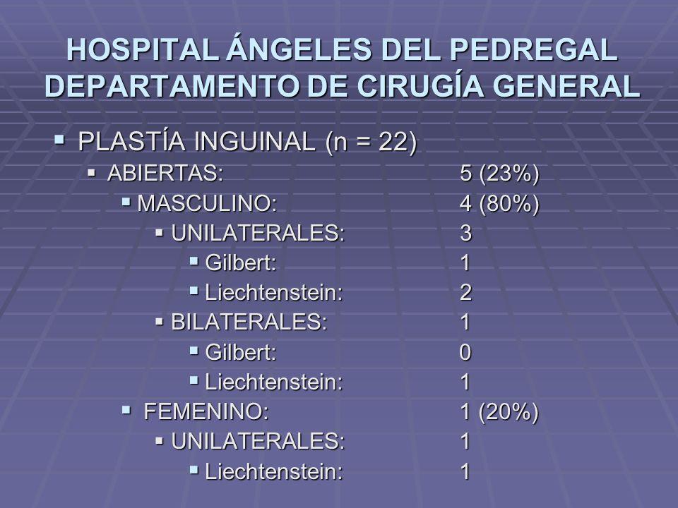 HOSPITAL ÁNGELES DEL PEDREGAL DEPARTAMENTO DE CIRUGÍA GENERAL PLASTÍA INGUINAL (n = 22) PLASTÍA INGUINAL (n = 22) ABIERTAS: 5 (23%) ABIERTAS: 5 (23%)