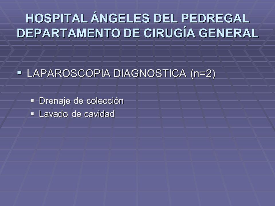 HOSPITAL ÁNGELES DEL PEDREGAL DEPARTAMENTO DE CIRUGÍA GENERAL LAPAROSCOPIA DIAGNOSTICA (n=2) LAPAROSCOPIA DIAGNOSTICA (n=2) Drenaje de colección Drena