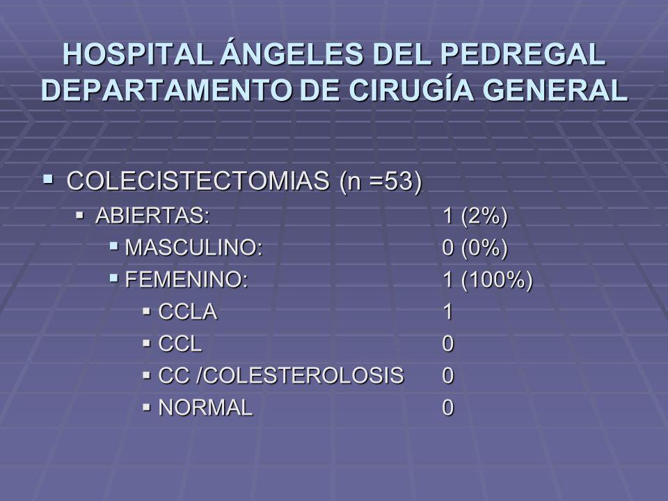 HOSPITAL ÁNGELES DEL PEDREGAL DEPARTAMENTO DE CIRUGÍA GENERAL COLECISTECTOMIAS (n =53) COLECISTECTOMIAS (n =53) ABIERTAS: 1 (2%) ABIERTAS: 1 (2%) MASC