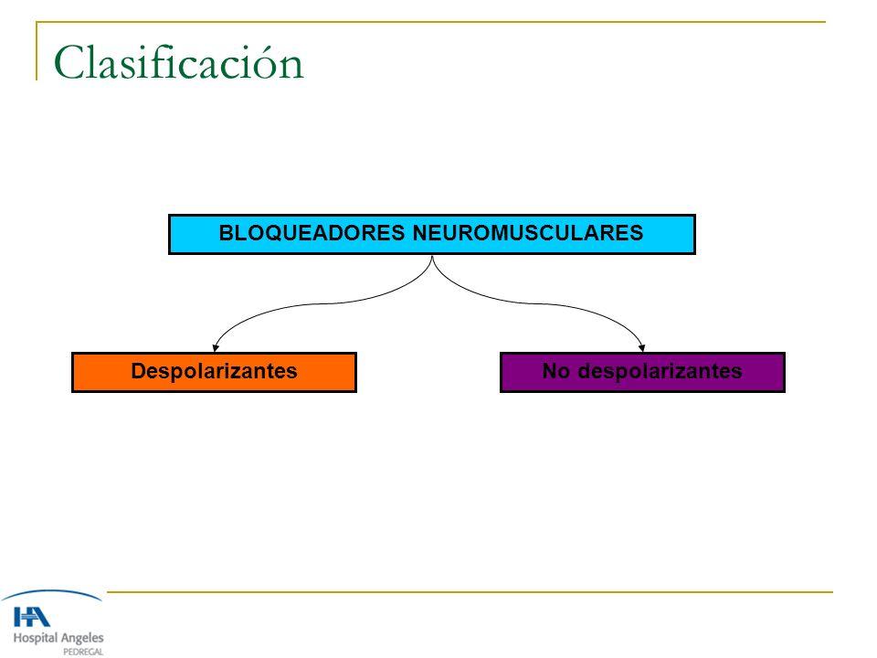 BLOQUEADORES NEUROMUSCULARES Clasificación DespolarizantesNo despolarizantes