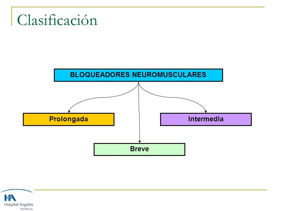 Clasificación BLOQUEADORES NEUROMUSCULARES ProlongadaIntermedia Breve