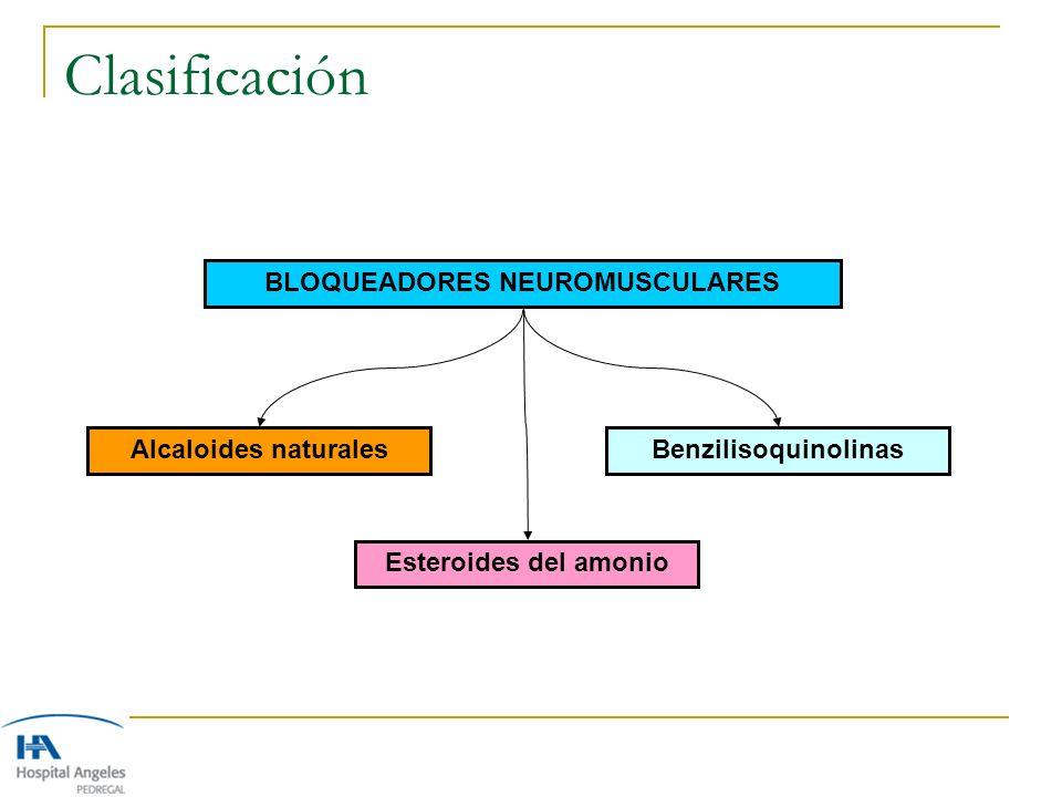 Clasificación BLOQUEADORES NEUROMUSCULARES Alcaloides naturalesBenzilisoquinolinas Esteroides del amonio