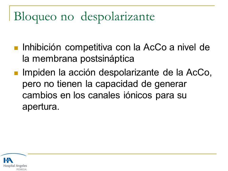 Bloqueo no despolarizante Inhibición competitiva con la AcCo a nivel de la membrana postsináptica Impiden la acción despolarizante de la AcCo, pero no