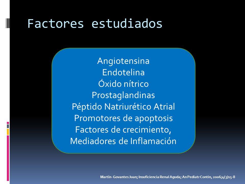 Factores estudiados Martín- Govantes Juan; Insuficiencia Renal Aguda; An Pediatr Contin, 2006;4(3)15-8 Angiotensina Endotelina Óxido nítrico Prostagla