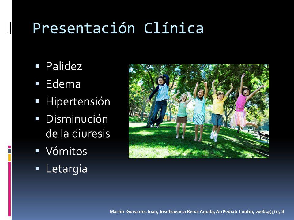 Presentación Clínica Palidez Edema Hipertensión Disminución de la diuresis Vómitos Letargia Martín- Govantes Juan; Insuficiencia Renal Aguda; An Pedia