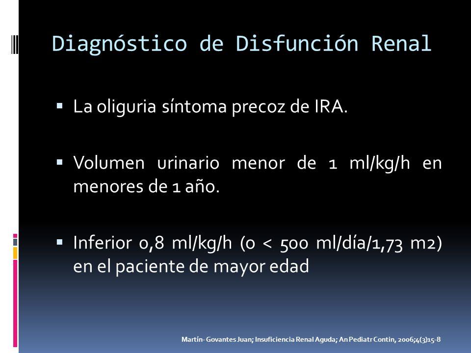 Diagnóstico de Disfunción Renal La oliguria síntoma precoz de IRA. Volumen urinario menor de 1 ml/kg/h en menores de 1 año. Inferior 0,8 ml/kg/h (o <