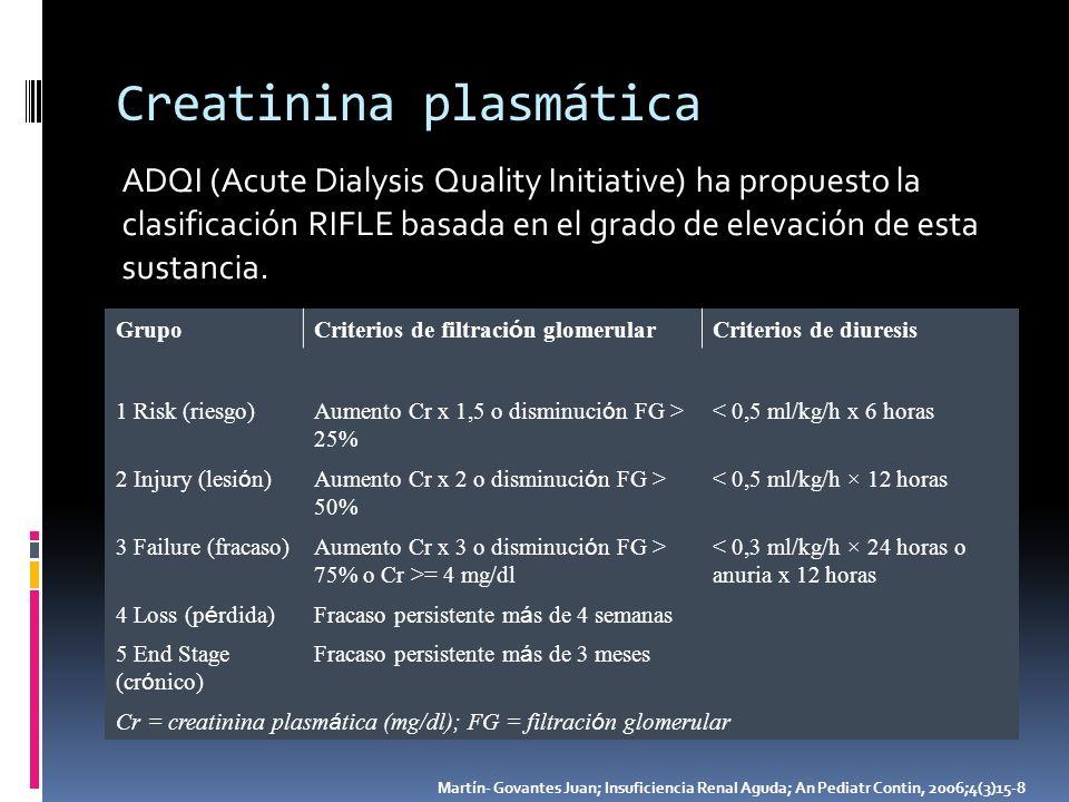 Creatinina plasmática ADQI (Acute Dialysis Quality Initiative) ha propuesto la clasificación RIFLE basada en el grado de elevación de esta sustancia.