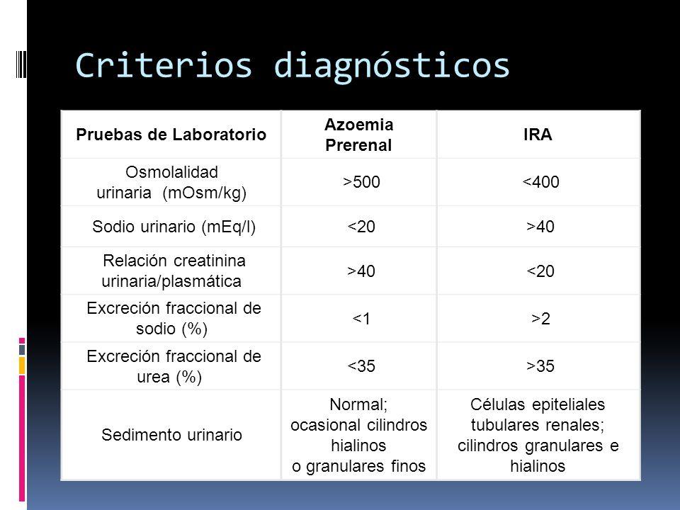 Criterios diagnósticos Pruebas de Laboratorio Azoemia Prerenal IRA Osmolalidad urinaria (mOsm/kg) >500 <400 Sodio urinario (mEq/l) <20 >40 Relación cr