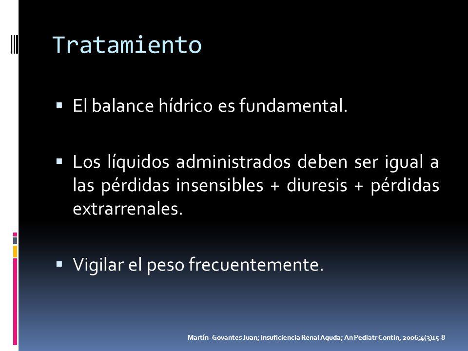Tratamiento El balance hídrico es fundamental. Los líquidos administrados deben ser igual a las pérdidas insensibles + diuresis + pérdidas extrarrenal