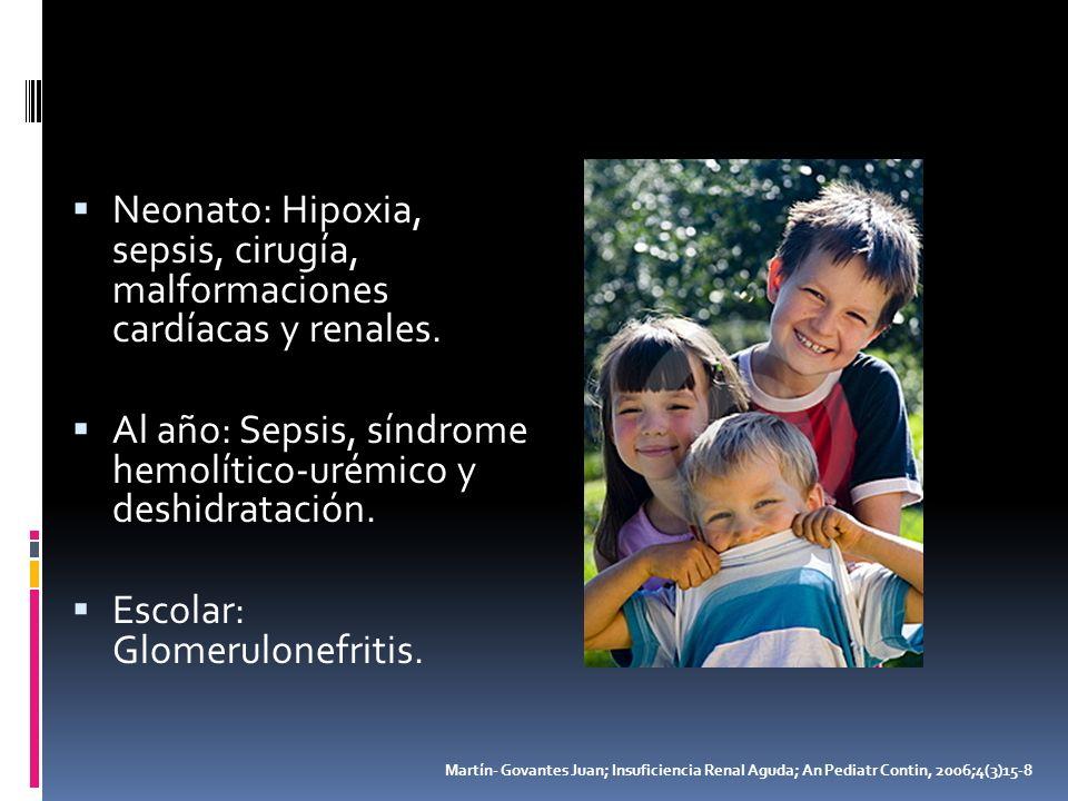 Neonato: Hipoxia, sepsis, cirugía, malformaciones cardíacas y renales. Al año: Sepsis, síndrome hemolítico-urémico y deshidratación. Escolar: Glomerul