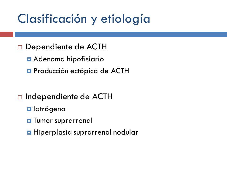 Clasificación y etiología Dependiente de ACTH Adenoma hipofisiario Producción ectópica de ACTH Independiente de ACTH Iatrógena Tumor suprarrenal Hiper