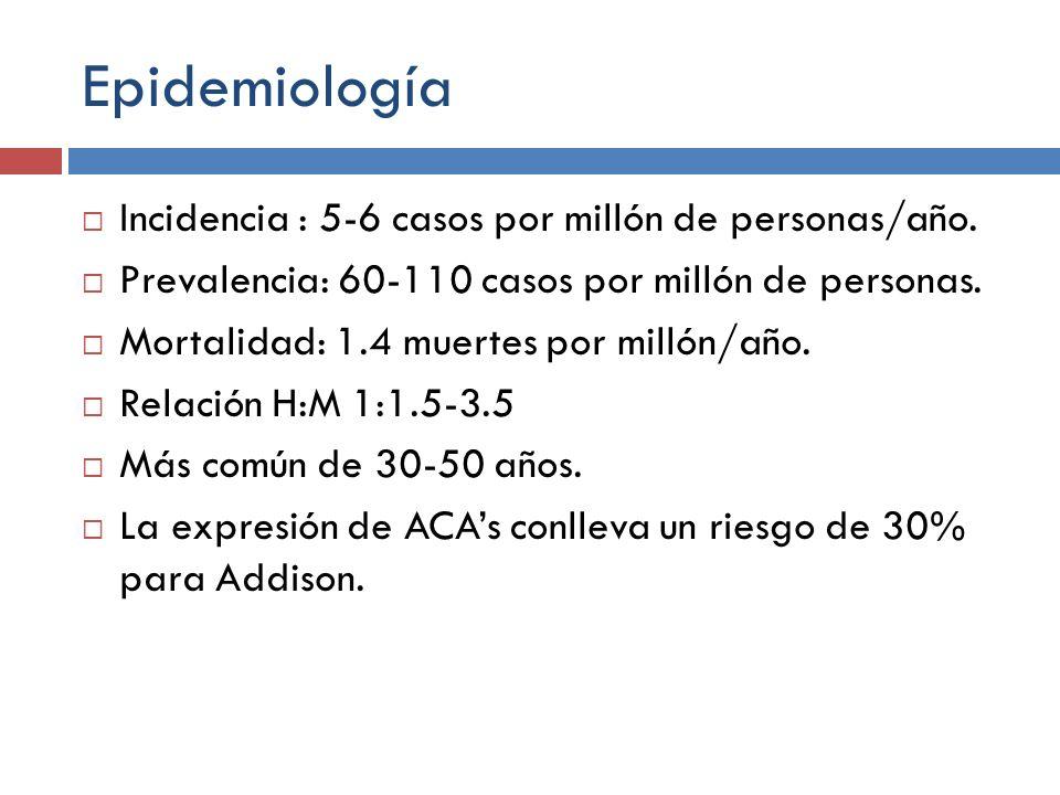 Epidemiología Incidencia : 5-6 casos por millón de personas/año. Prevalencia: 60-110 casos por millón de personas. Mortalidad: 1.4 muertes por millón/
