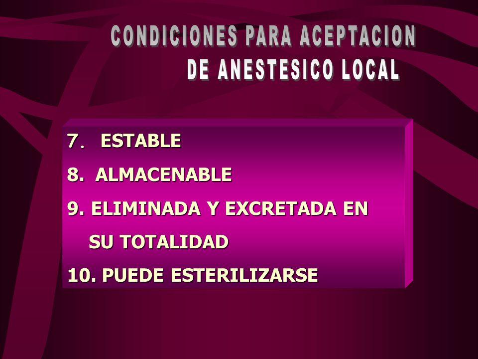 1.SER REVERSIBLE 2.TENER PERIODO DE LATENCIA 3.DURACION QUE GARANTICE CIRUGIAS 4.MINIMA TOXICIDAD ORGANICA 5.MINIMA TOXICIDAD LOCAL. 6.POTENTE DE ACUE
