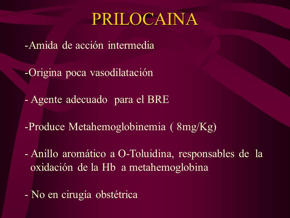 MEPIVACAINA - Amida de acción intermedia - Tóxicidad neonatal. No en cirugía obstétrica - No es eficaz como anestésico tópico