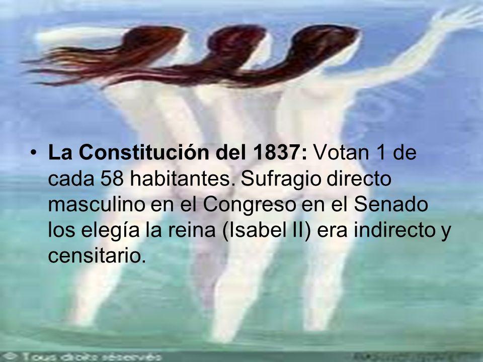La Constitución del 1837: Votan 1 de cada 58 habitantes.