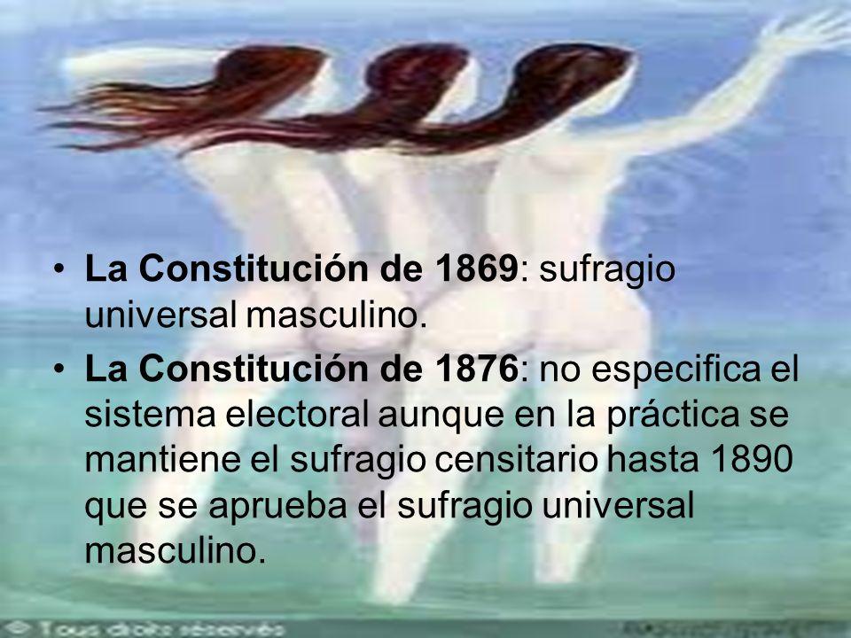 La Constitución de 1869: sufragio universal masculino.