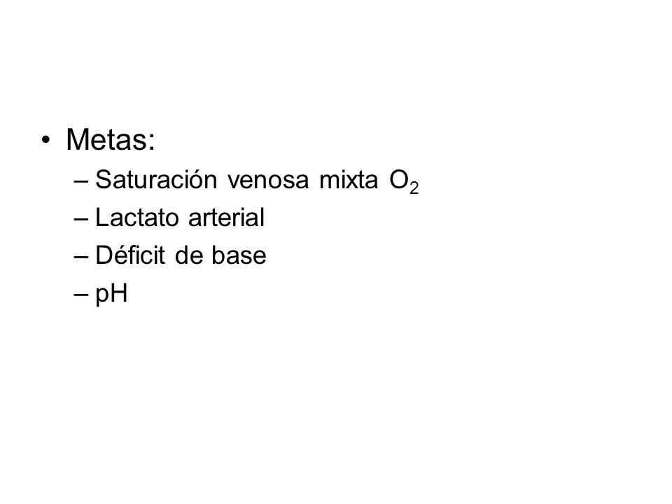 Metas: –Saturación venosa mixta O 2 –Lactato arterial –Déficit de base –pH