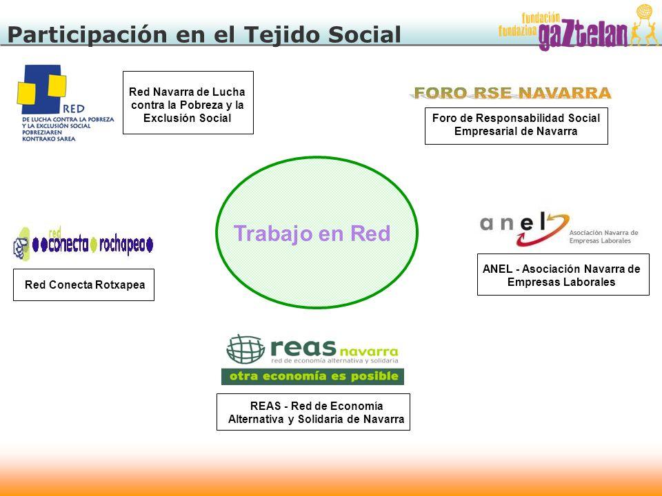 Participación en el Tejido Social Trabajo en Red ANEL - Asociación Navarra de Empresas Laborales REAS - Red de Economía Alternativa y Solidaria de Nav