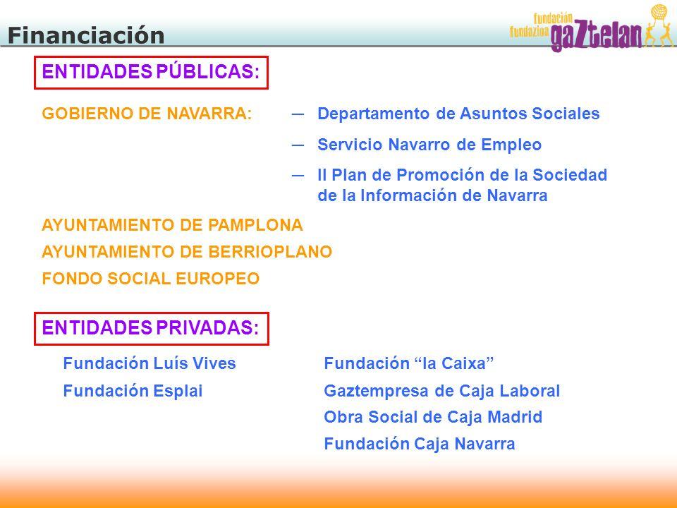 Financiación GOBIERNO DE NAVARRA:Departamento de Asuntos Sociales Servicio Navarro de Empleo II Plan de Promoción de la Sociedad de la Información de