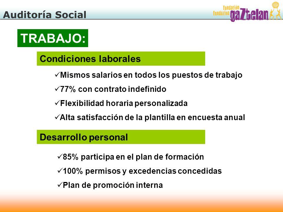 Auditoría Social TRABAJO: Condiciones laborales Mismos salarios en todos los puestos de trabajo 77% con contrato indefinido Flexibilidad horaria perso