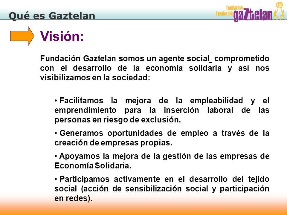 23 Qué es Gaztelan Visión: Fundación Gaztelan somos un agente social comprometido con el desarrollo de la economía solidaria y así nos visibilizamos e
