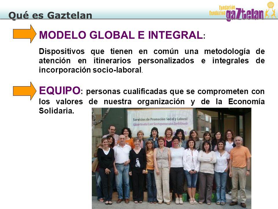 Qué es Gaztelan EQUIPO : personas cualificadas que se comprometen con los valores de nuestra organización y de la Economía Solidaria. MODELO GLOBAL E