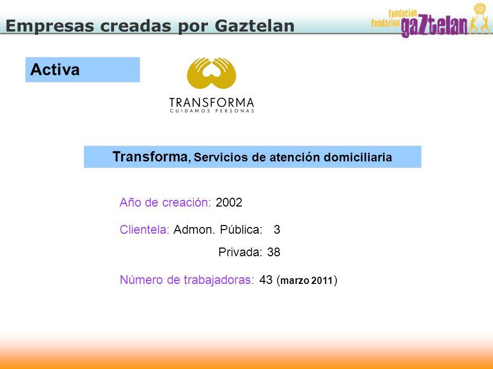 Empresas creadas por Gaztelan Activa Transforma, Servicios de atención domiciliaria Año de creación: 2002 Número de trabajadoras: 43 ( marzo 2011 ) Cl
