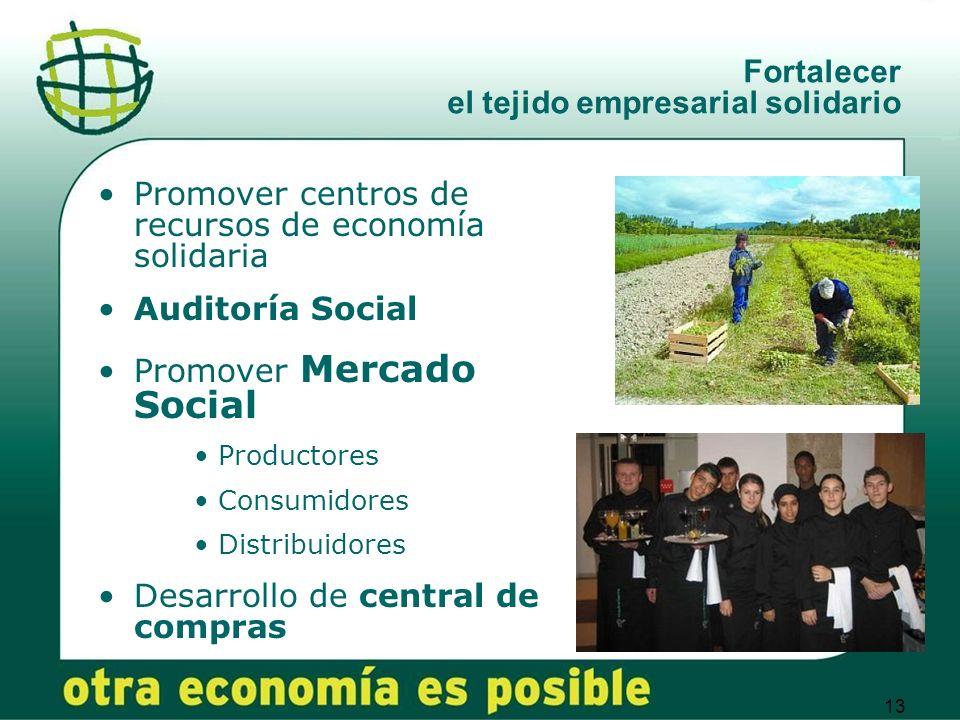 13 Fortalecer el tejido empresarial solidario Promover centros de recursos de economía solidaria Auditoría Social Promover Mercado Social Productores Consumidores Distribuidores Desarrollo de central de compras
