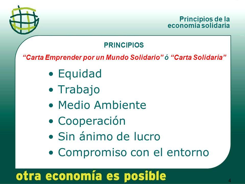 4 Principios de la economía solidaria Equidad Trabajo Medio Ambiente Cooperación Sin ánimo de lucro Compromiso con el entorno PRINCIPIOS Carta Emprender por un Mundo Solidario ó Carta Solidaria