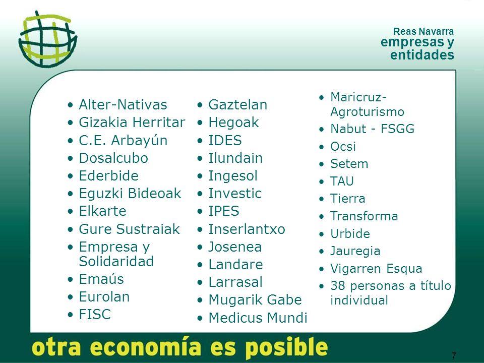 7 Reas Navarra empresas y entidades Alter-Nativas Gizakia Herritar C.E. Arbayún Dosalcubo Ederbide Eguzki Bideoak Elkarte Gure Sustraiak Empresa y Sol