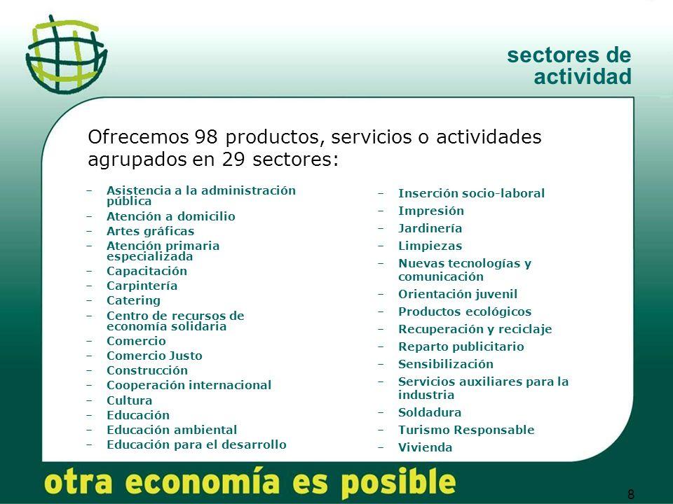 8 sectores de actividad –Asistencia a la administración pública –Atención a domicilio –Artes gráficas –Atención primaria especializada –Capacitación –