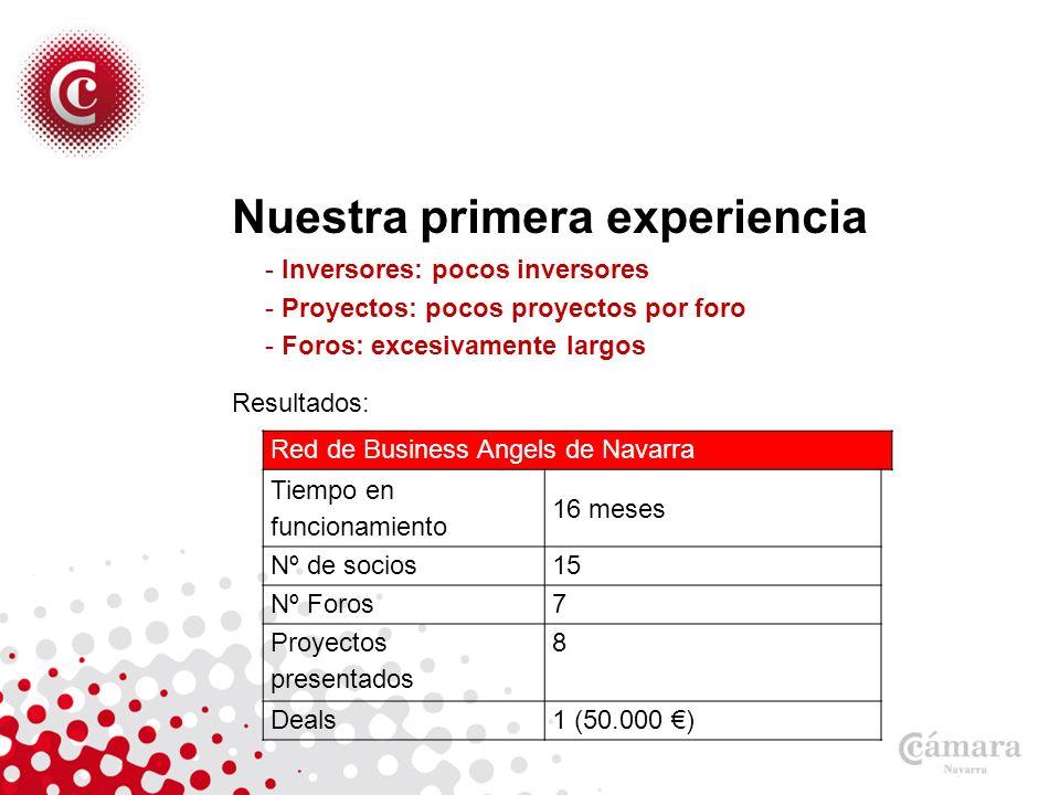 Nuestra primera experiencia - Inversores: pocos inversores - Proyectos: pocos proyectos por foro - Foros: excesivamente largos Resultados: Red de Business Angels de Navarra Tiempo en funcionamiento 16 meses Nº de socios15 Nº Foros7 Proyectos presentados 8 Deals1 (50.000 )