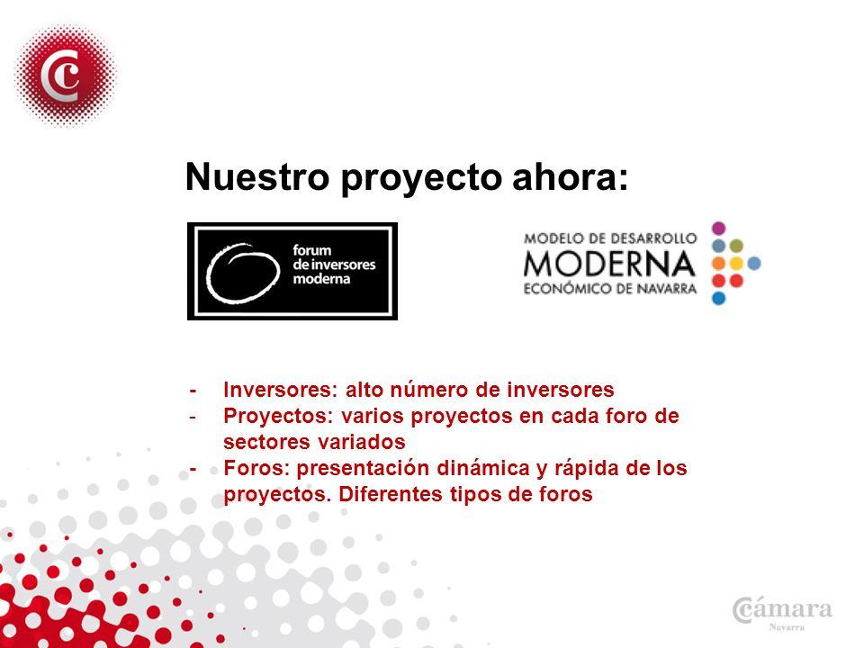 Nuestro proyecto ahora: - Inversores: alto número de inversores -Proyectos: varios proyectos en cada foro de sectores variados - Foros: presentación dinámica y rápida de los proyectos.