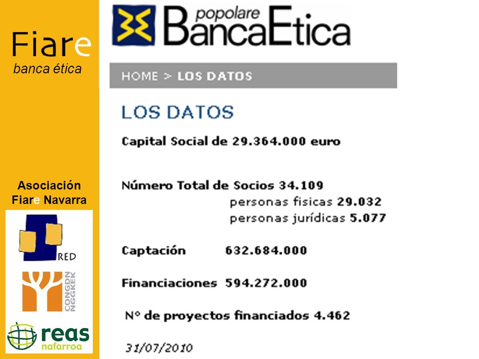 Asociación Fiare Navarra banca ética