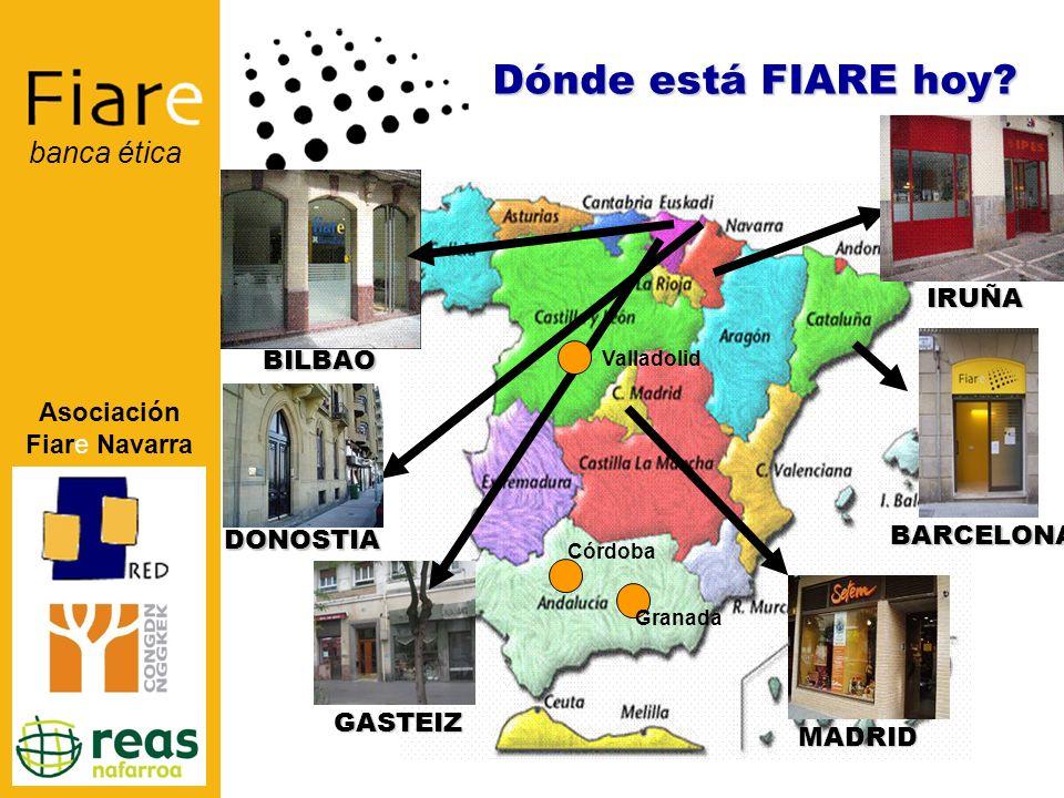 Asociación Fiare Navarra banca ética Dónde está FIARE hoy.