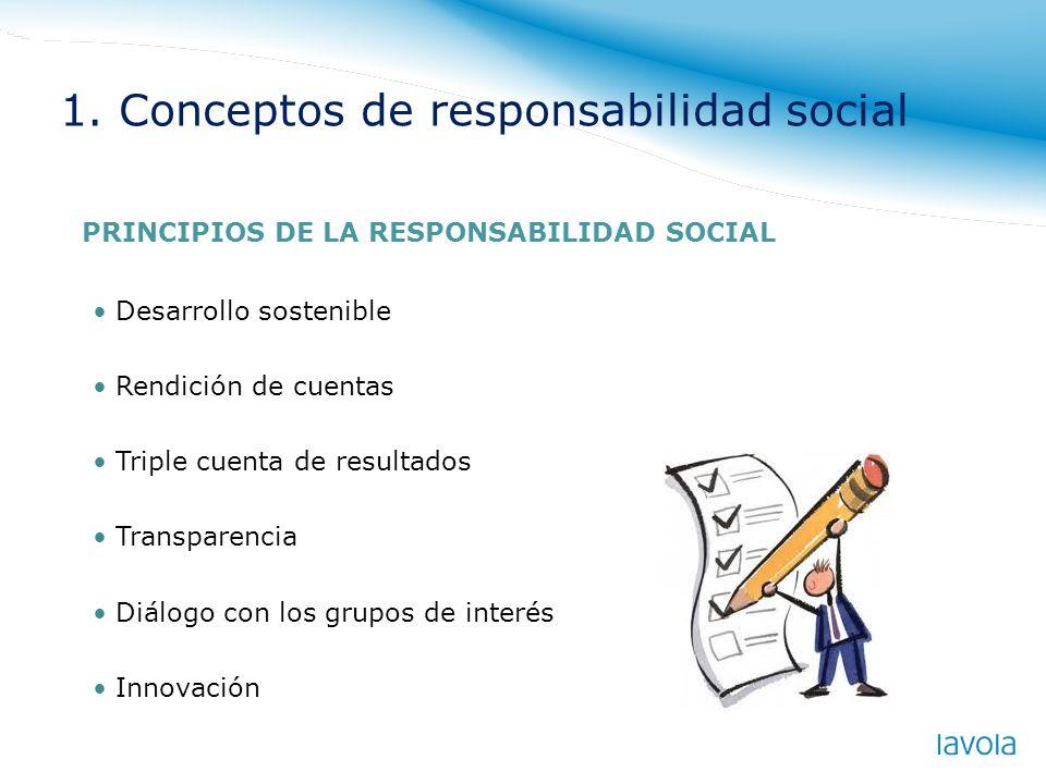 PRINCIPIOS DE LA RESPONSABILIDAD SOCIAL Desarrollo sostenible Rendición de cuentas Triple cuenta de resultados Transparencia Diálogo con los grupos de