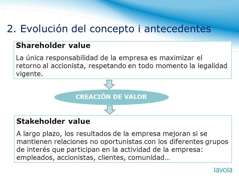 Shareholder value La única responsabilidad de la empresa es maximizar el retorno al accionista, respetando en todo momento la legalidad vigente. Stake