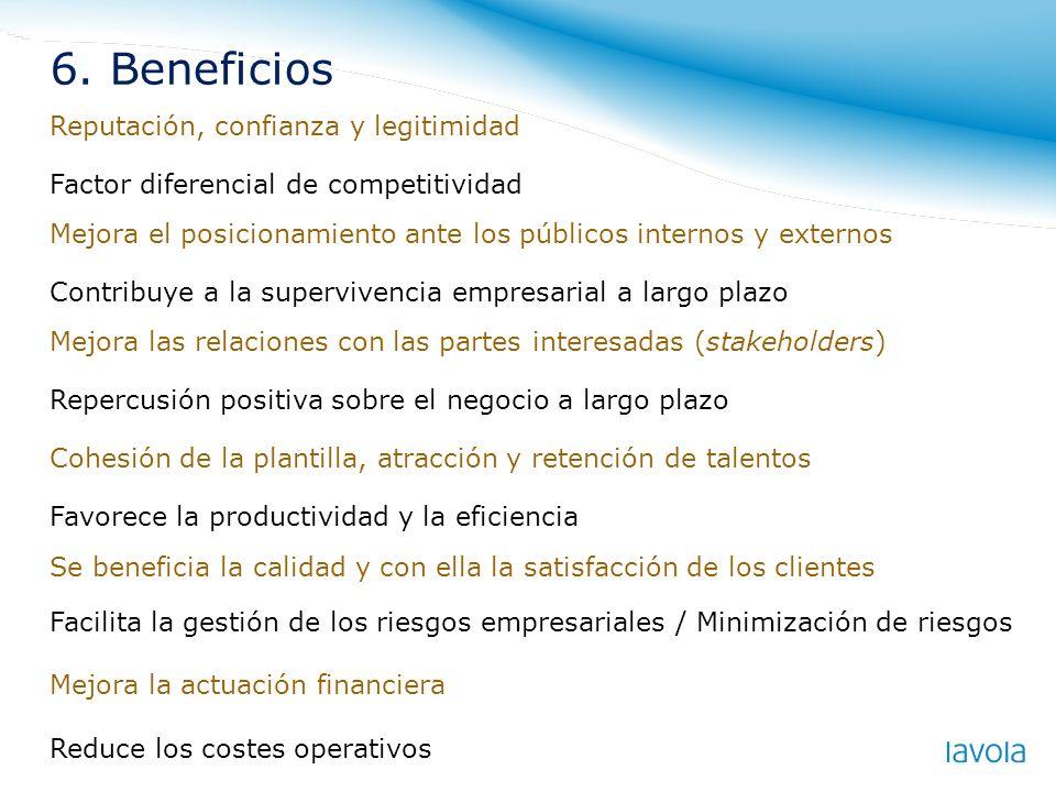 Mejora el posicionamiento ante los públicos internos y externos Factor diferencial de competitividad Repercusión positiva sobre el negocio a largo pla