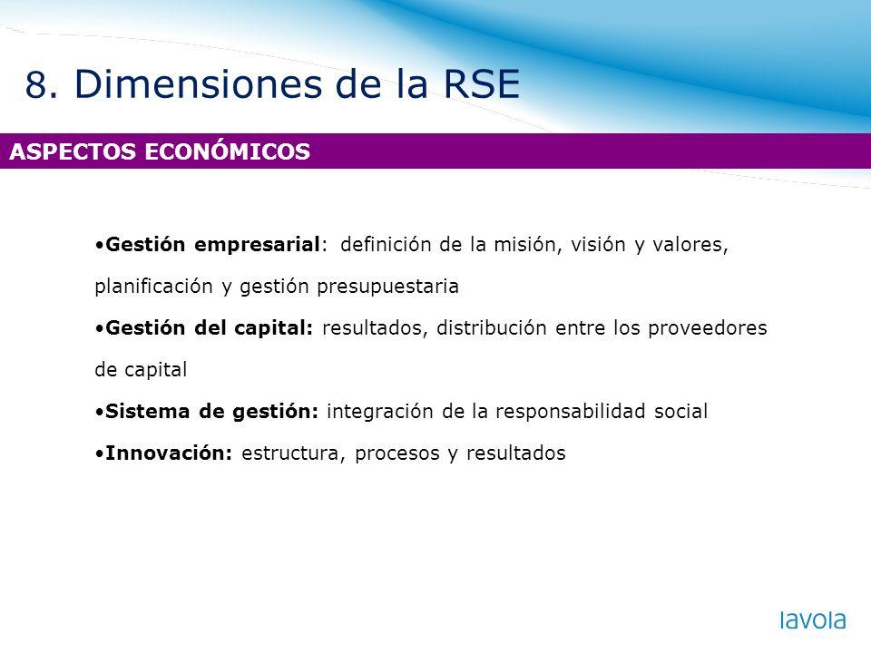 8. Dimensiones de la RSE ASPECTOS ECONÓMICOS Gestión empresarial: definición de la misión, visión y valores, planificación y gestión presupuestaria Ge