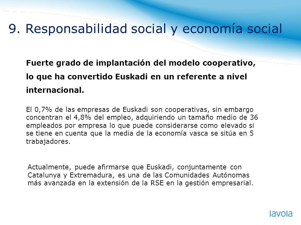 Fuerte grado de implantación del modelo cooperativo, lo que ha convertido Euskadi en un referente a nivel internacional. El 0,7% de las empresas de Eu
