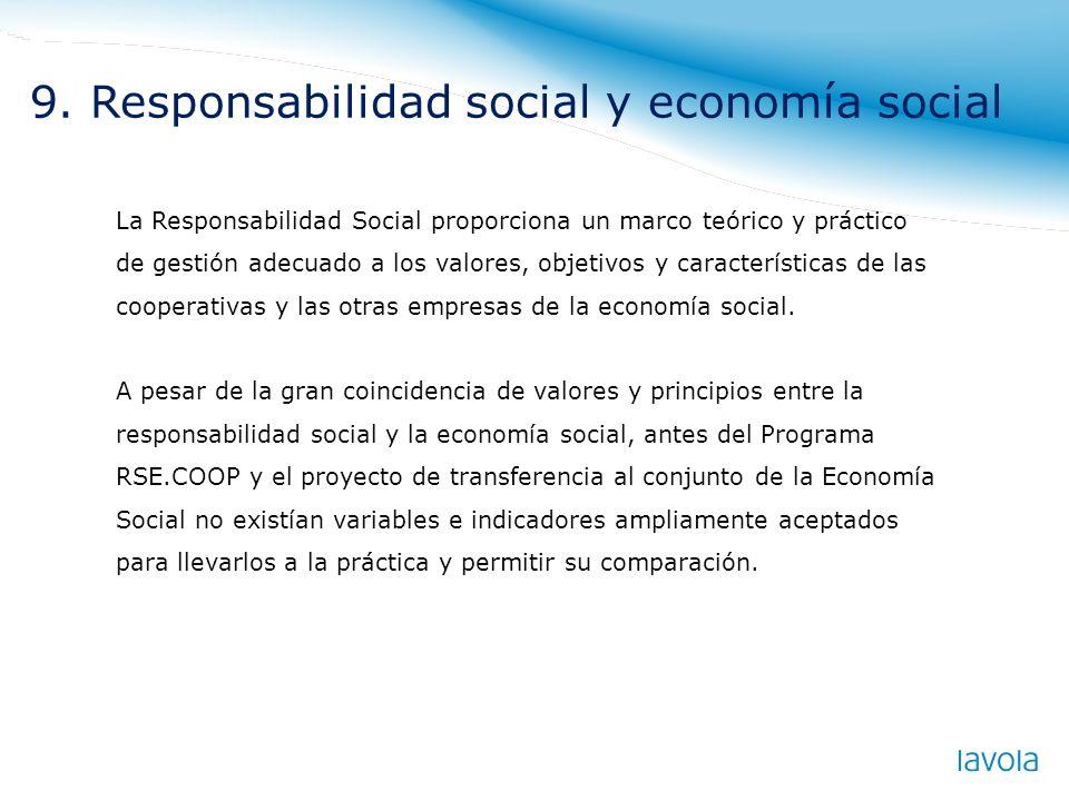 La Responsabilidad Social proporciona un marco teórico y práctico de gestión adecuado a los valores, objetivos y características de las cooperativas y