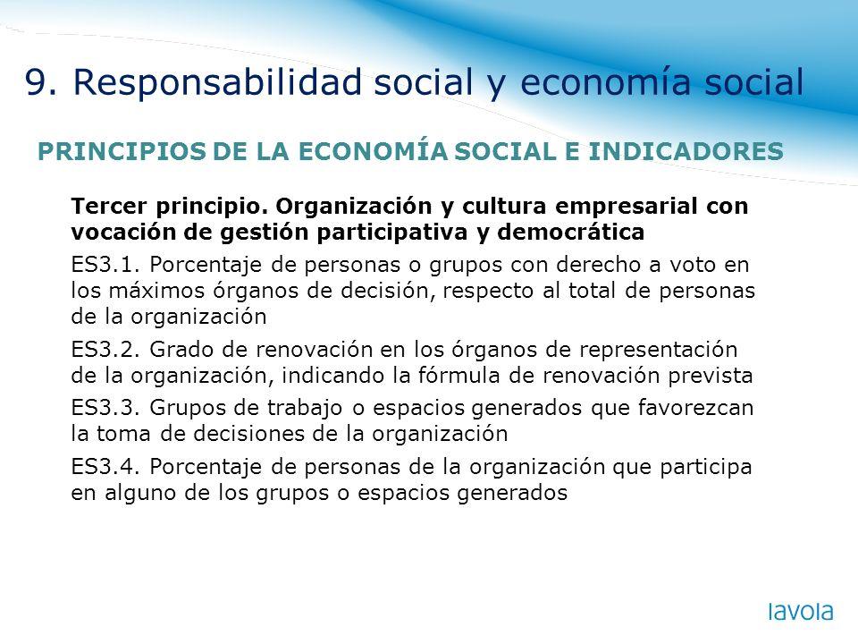 Tercer principio. Organización y cultura empresarial con vocación de gestión participativa y democrática ES3.1. Porcentaje de personas o grupos con de