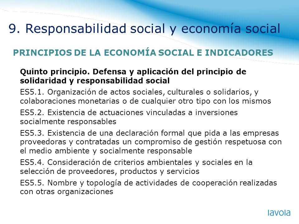Quinto principio. Defensa y aplicación del principio de solidaridad y responsabilidad social ES5.1. Organización de actos sociales, culturales o solid